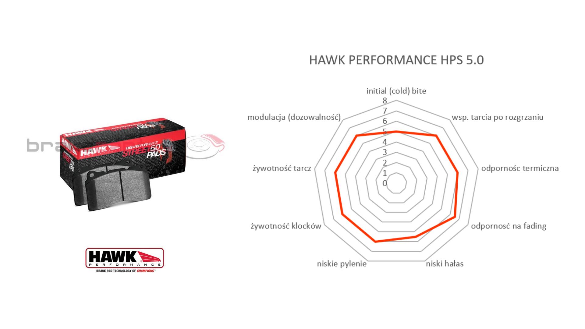 Klocki hamulcowe Hawk Performance HPS 5.0 BMW niebieskie Brembo