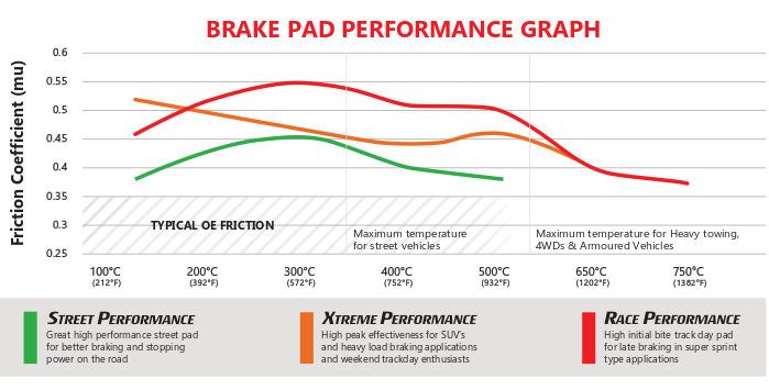 DBA BRAKE PADS DRAFT